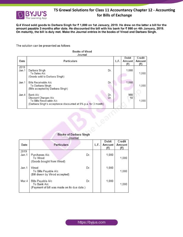 ts grewal solutions for class 11 accountancy chapter 12 accounting 04