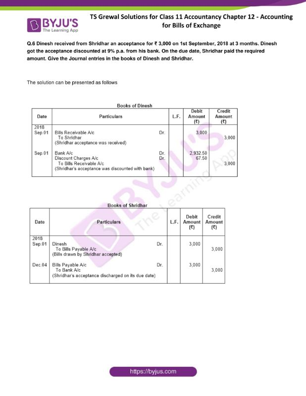 ts grewal solutions for class 11 accountancy chapter 12 accounting 06