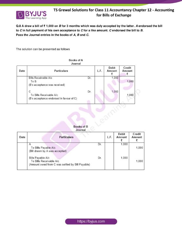 ts grewal solutions for class 11 accountancy chapter 12 accounting 08