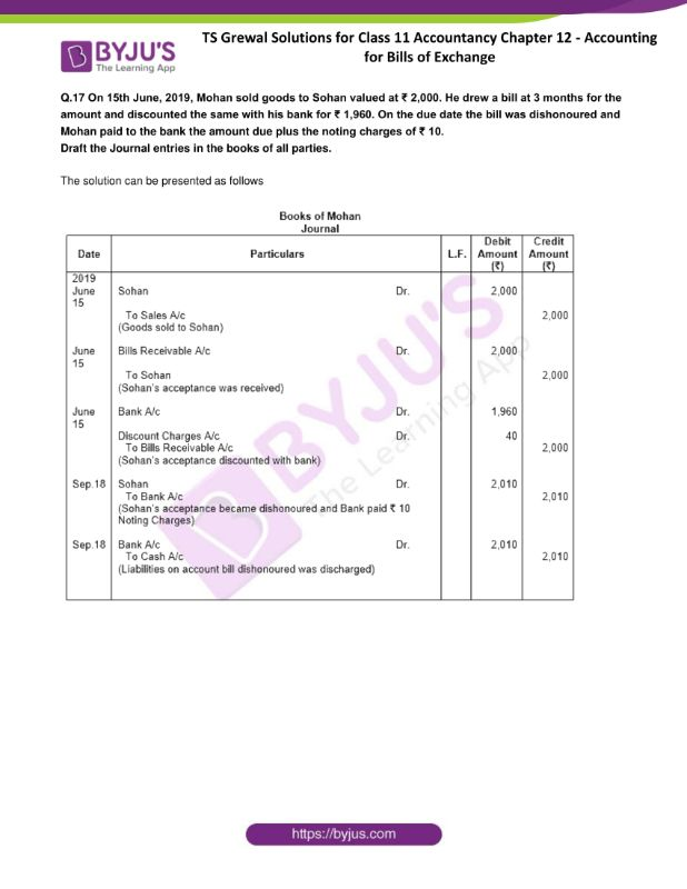 ts grewal solutions for class 11 accountancy chapter 12 accounting 19
