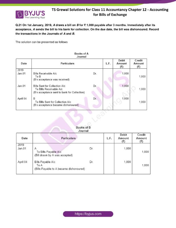 ts grewal solutions for class 11 accountancy chapter 12 accounting 24