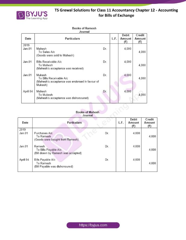ts grewal solutions for class 11 accountancy chapter 12 accounting 28