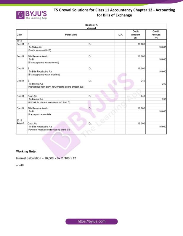 ts grewal solutions for class 11 accountancy chapter 12 accounting 41
