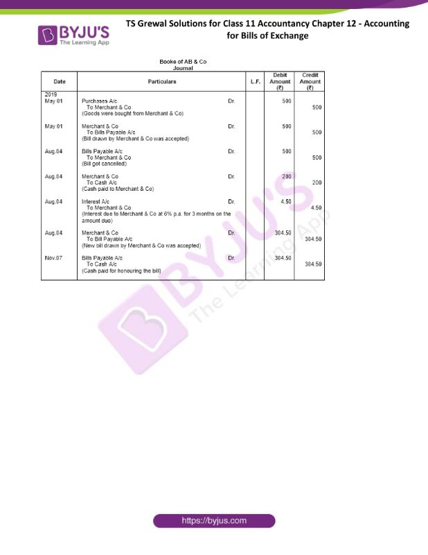 ts grewal solutions for class 11 accountancy chapter 12 accounting 44