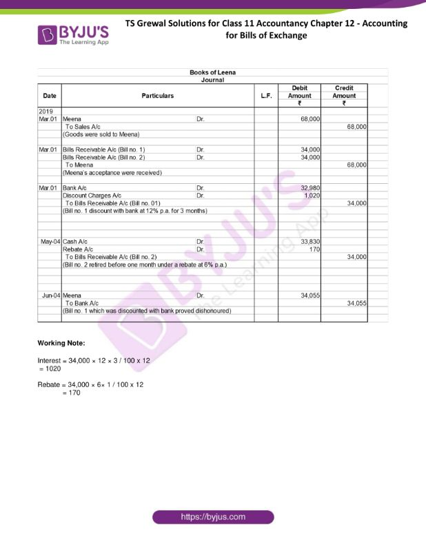 ts grewal solutions for class 11 accountancy chapter 12 accounting 51