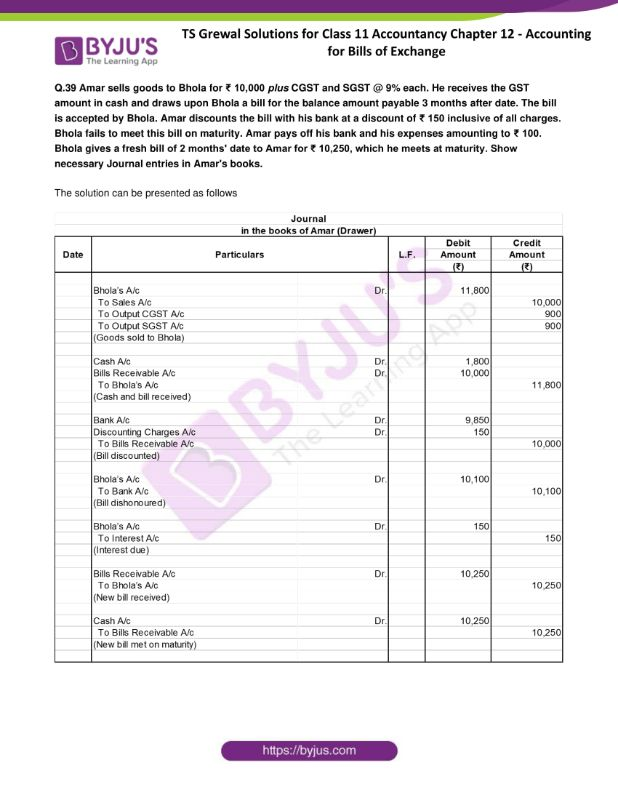 ts grewal solutions for class 11 accountancy chapter 12 accounting 57