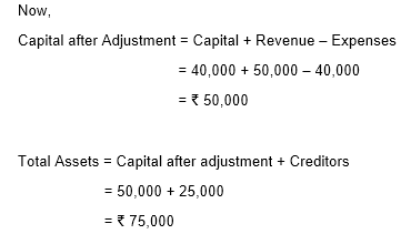 TS Grewal Solutions for Class 11 Accountancy Chapter 2 - Accounting Equation -28