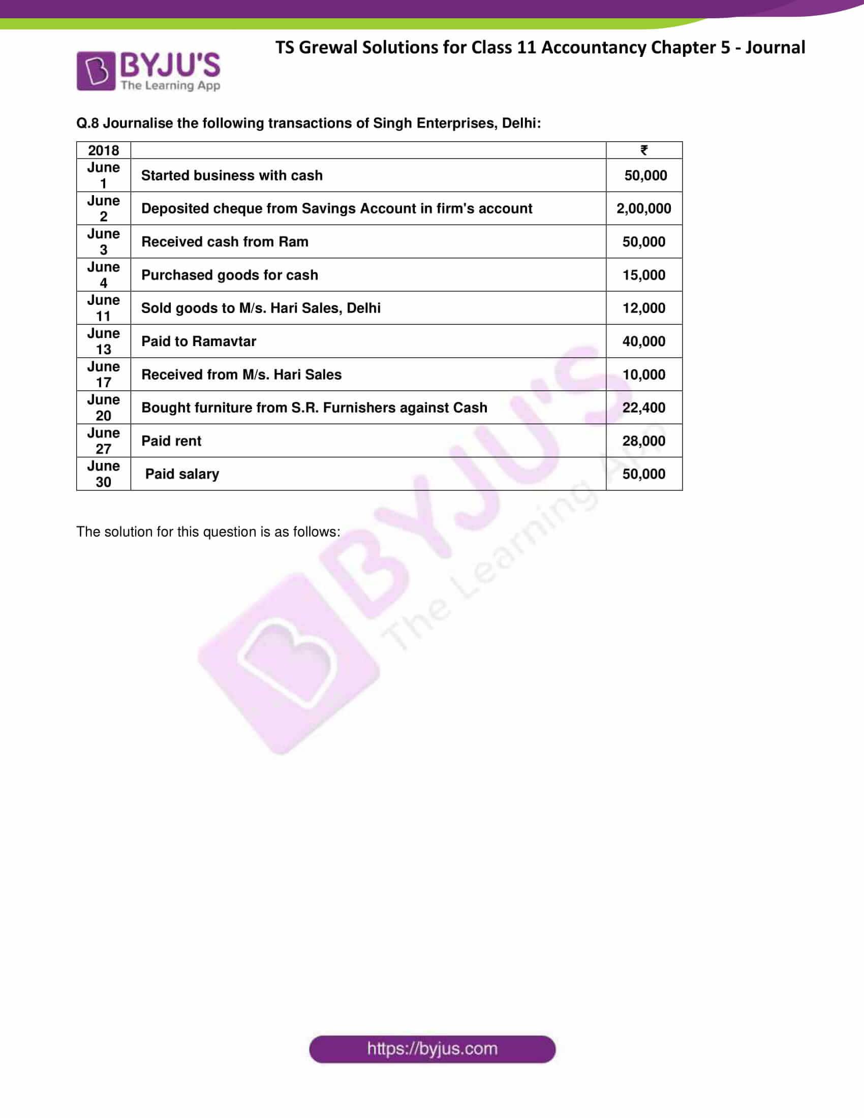 ts grewal class 11 accountancy chapter 5 journal 13