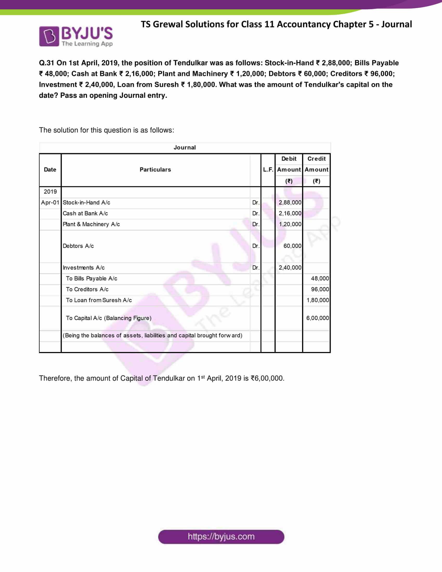 ts grewal class 11 accountancy chapter 5 journal 45
