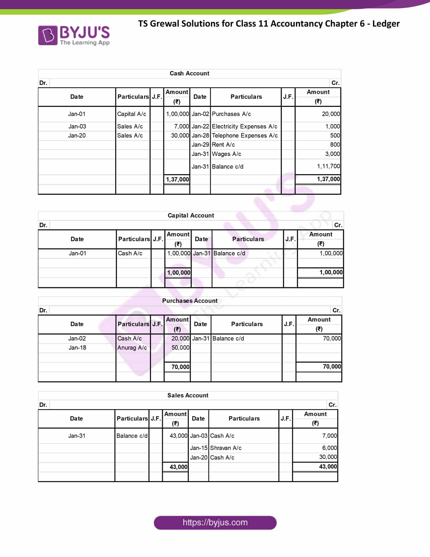 ts grewal class 11 accountancy chapter 6 ledger 07
