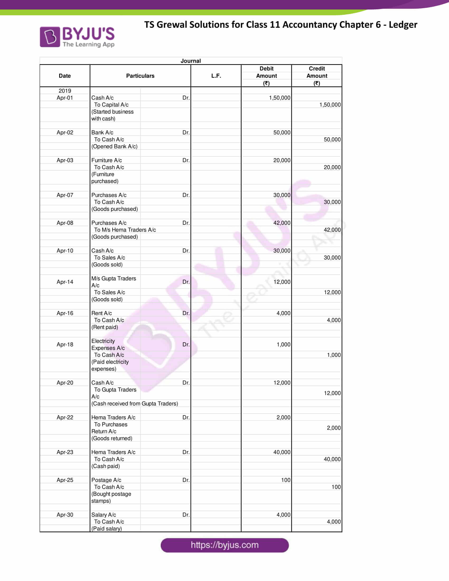 ts grewal class 11 accountancy chapter 6 ledger 19