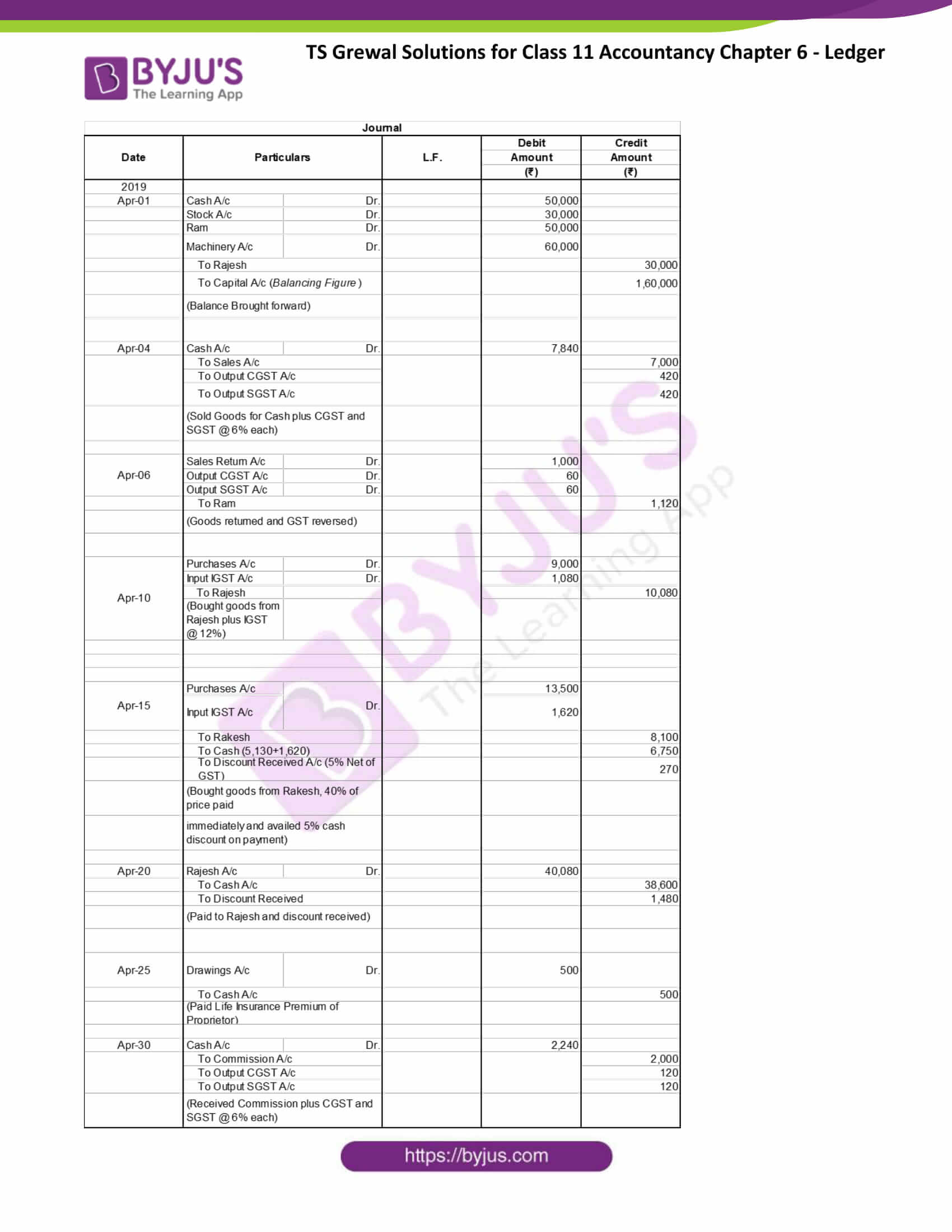 ts grewal class 11 accountancy chapter 6 ledger 30