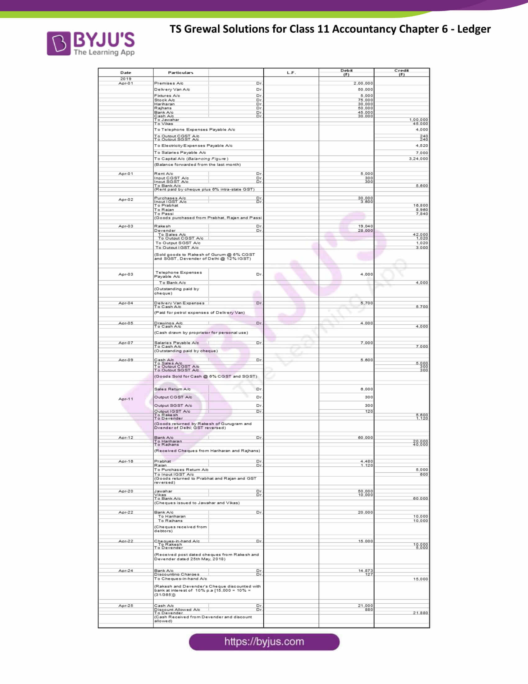 ts grewal class 11 accountancy chapter 6 ledger 41