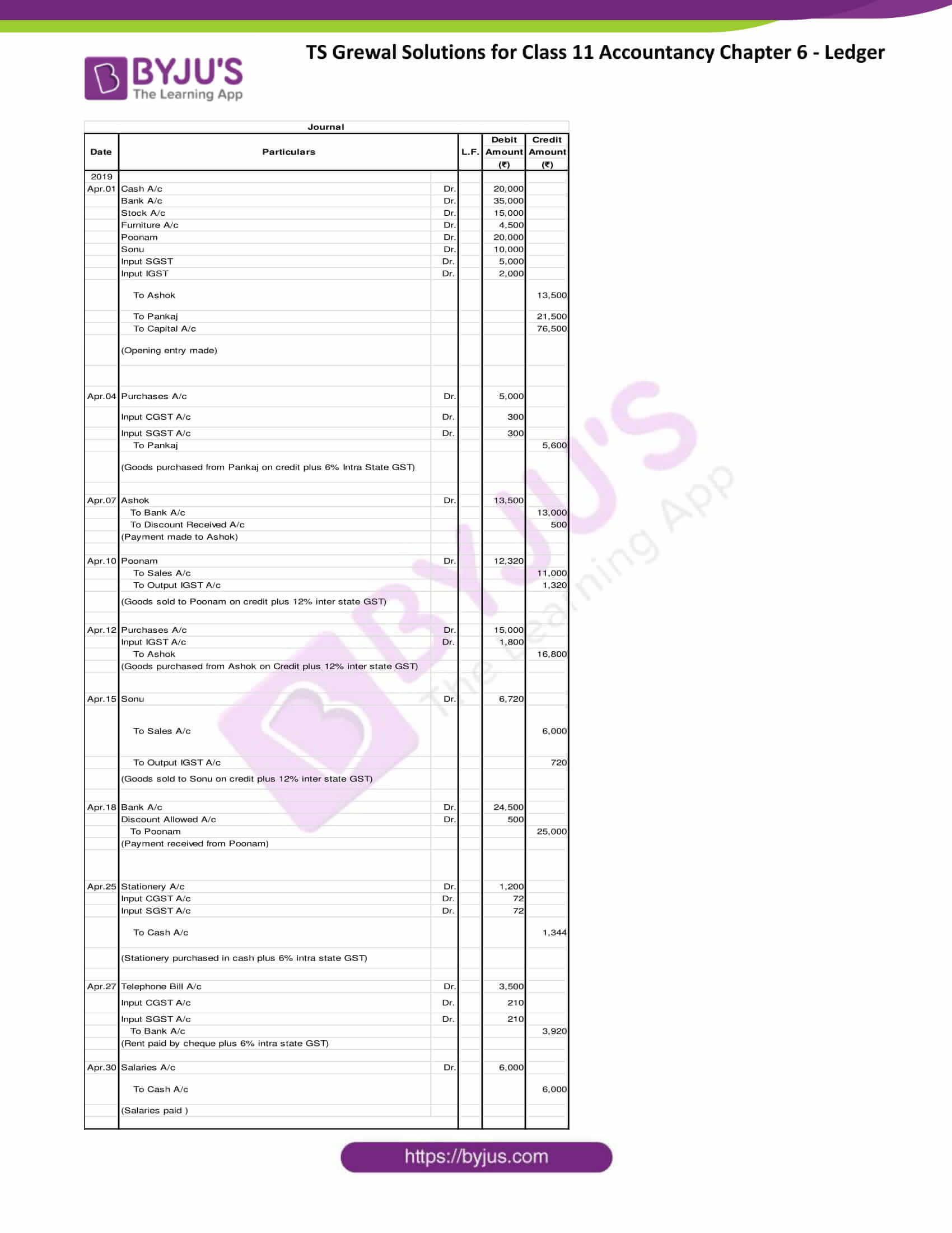ts grewal class 11 accountancy chapter 6 ledger 53