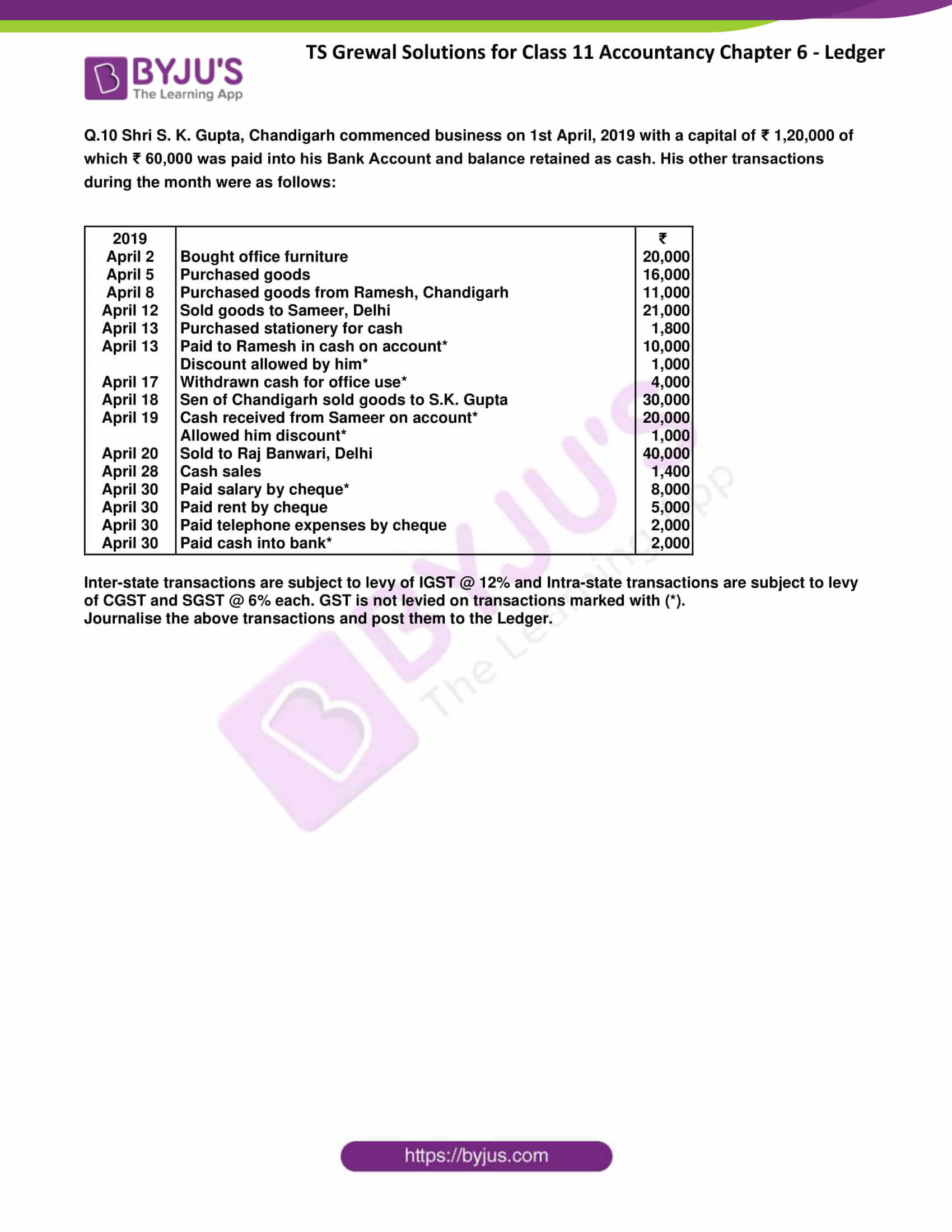 ts grewal class 11 accountancy chapter 6 ledger 61