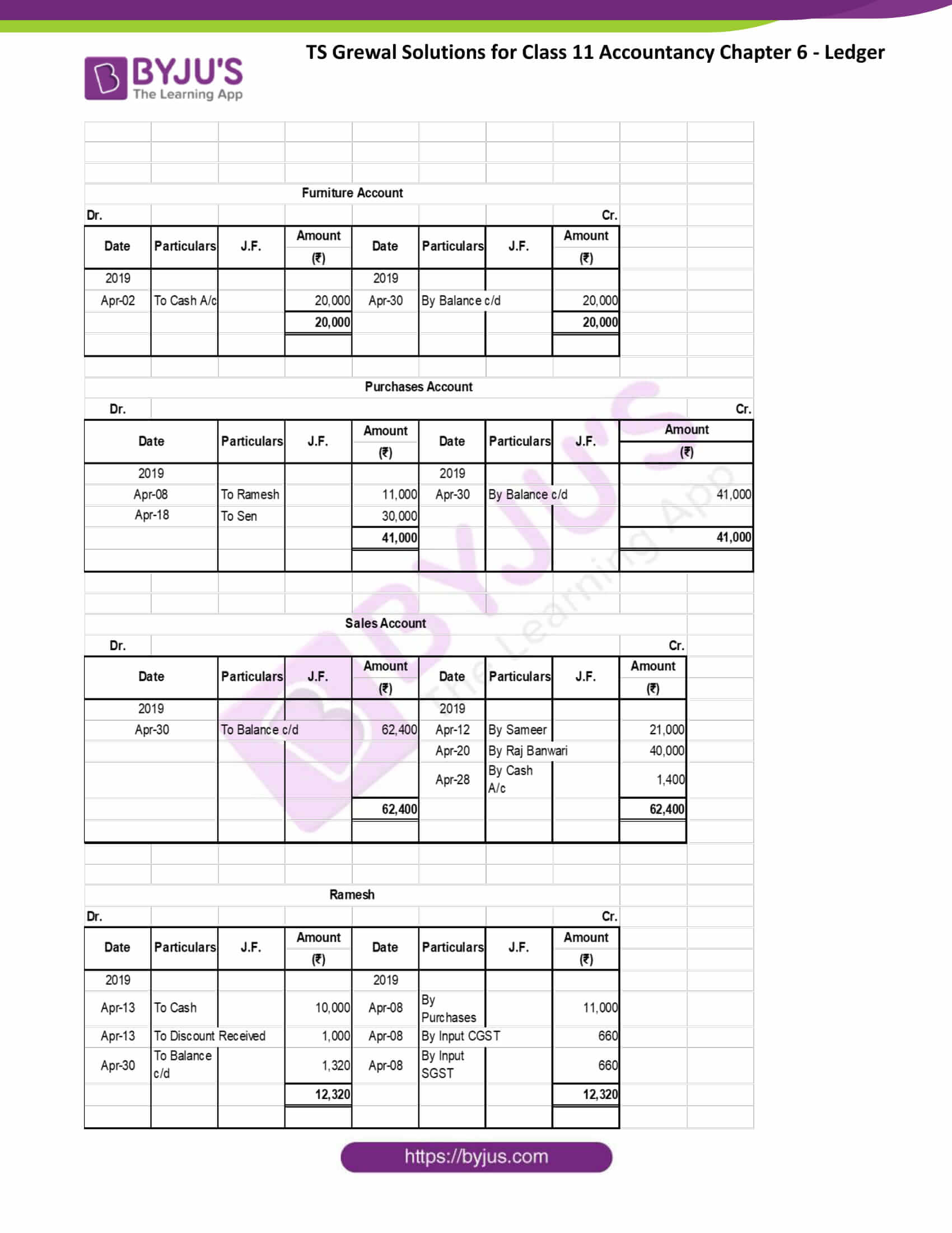 ts grewal class 11 accountancy chapter 6 ledger 64