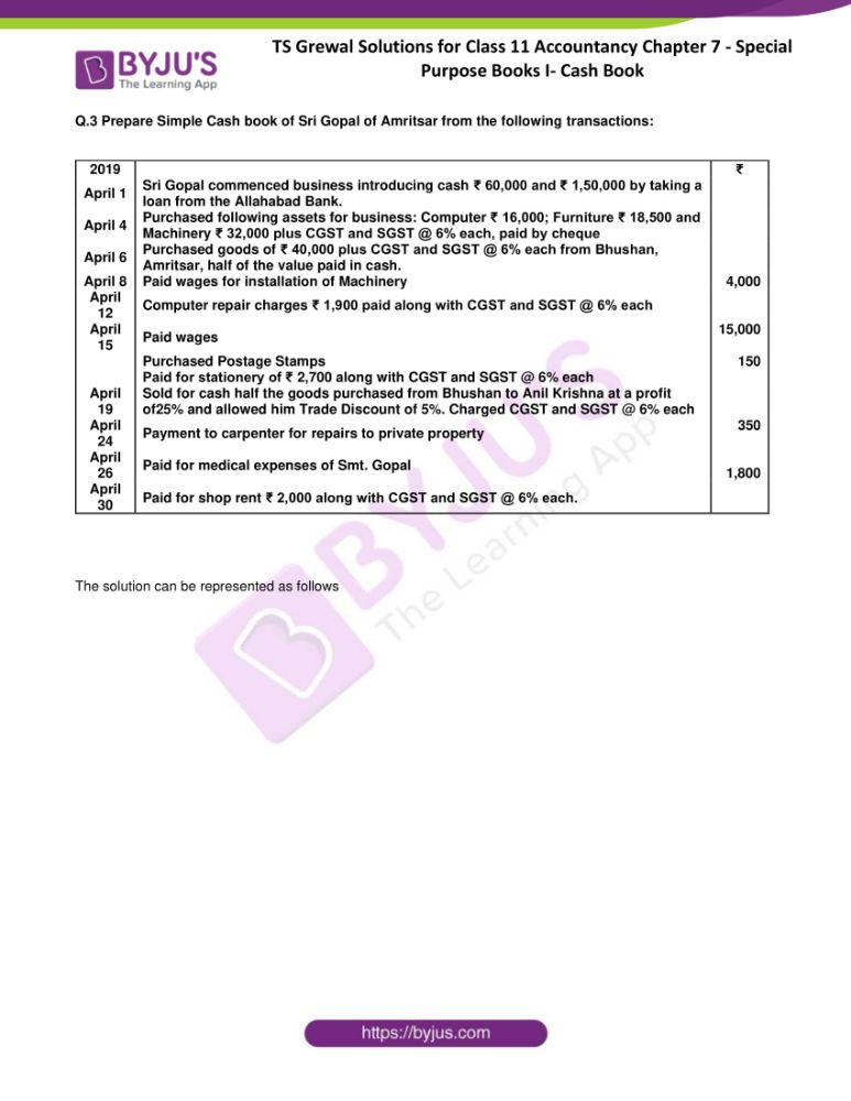 ts grewal solutions for class 11 accountancy chapter 7 special 03