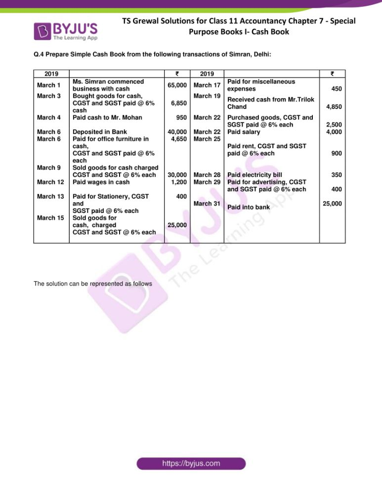 ts grewal solutions for class 11 accountancy chapter 7 special 05