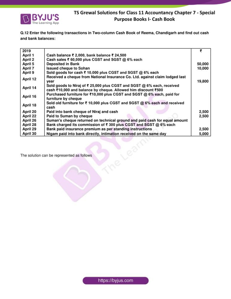 ts grewal solutions for class 11 accountancy chapter 7 special 17