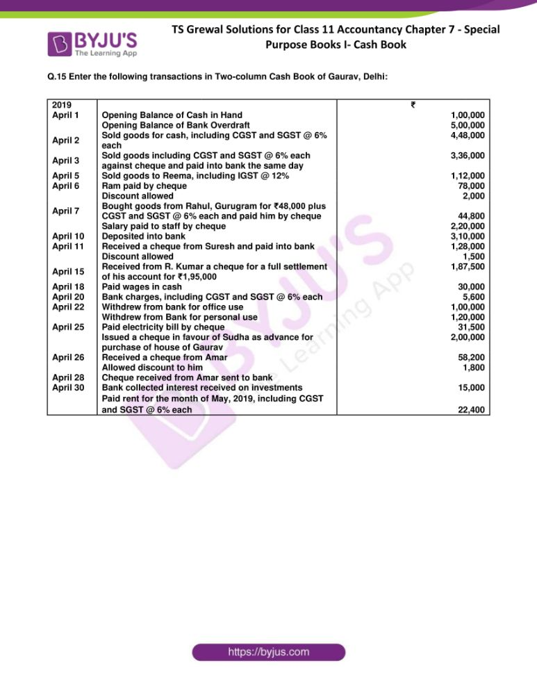 ts grewal solutions for class 11 accountancy chapter 7 special 22