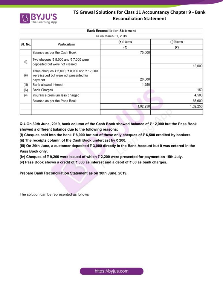 ts grewal solutions for class 11 accountancy chapter 9 bank 03