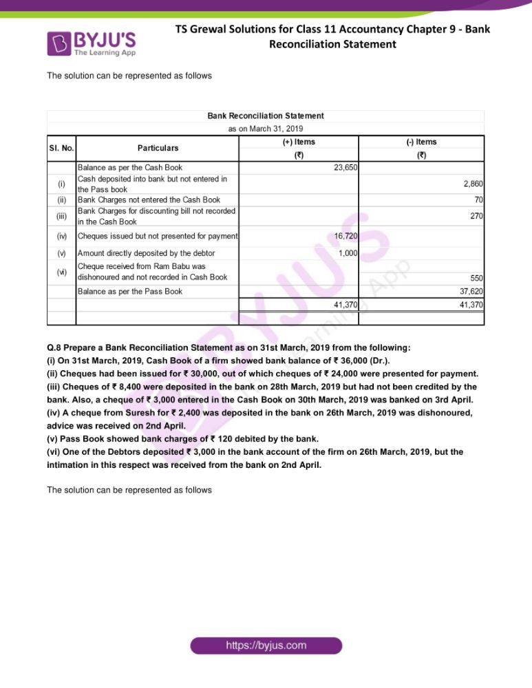 ts grewal solutions for class 11 accountancy chapter 9 bank 07