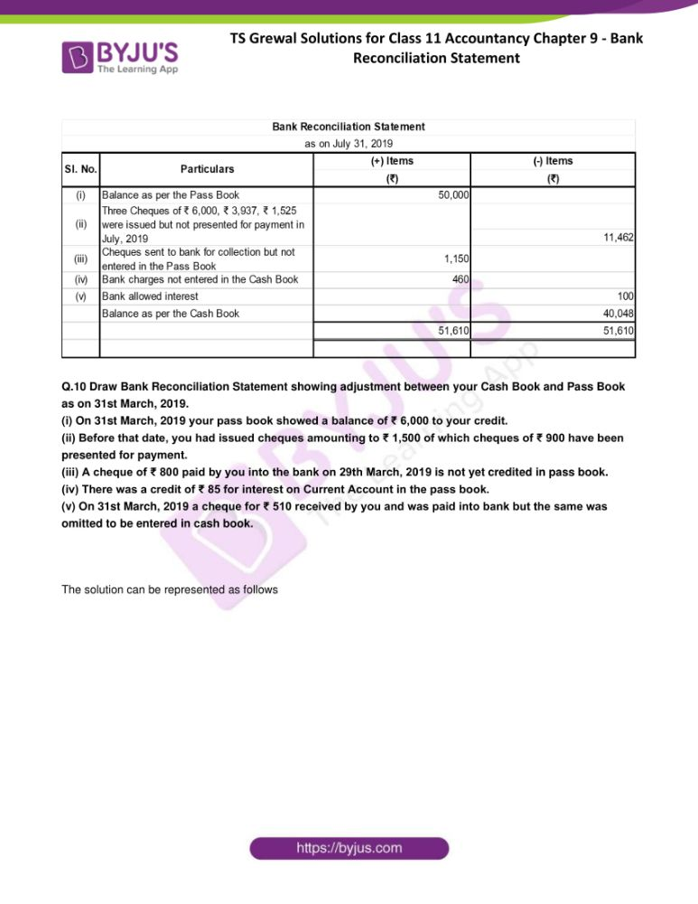 ts grewal solutions for class 11 accountancy chapter 9 bank 09