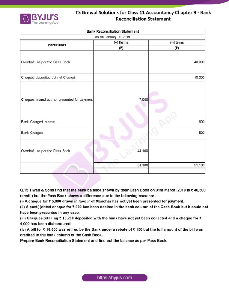 ts grewal solutions for class 11 accountancy chapter 9 bank 14
