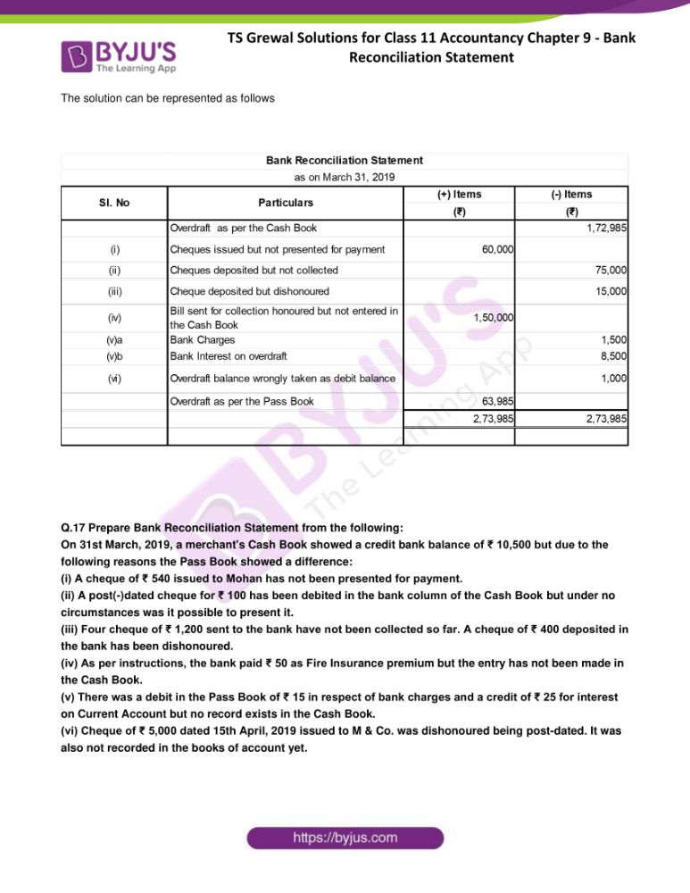 ts grewal solutions for class 11 accountancy chapter 9 bank 16