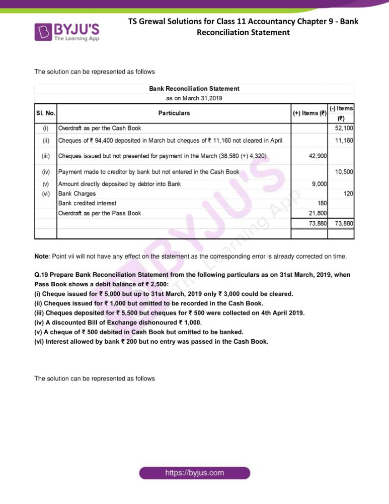ts grewal solutions for class 11 accountancy chapter 9 bank 18