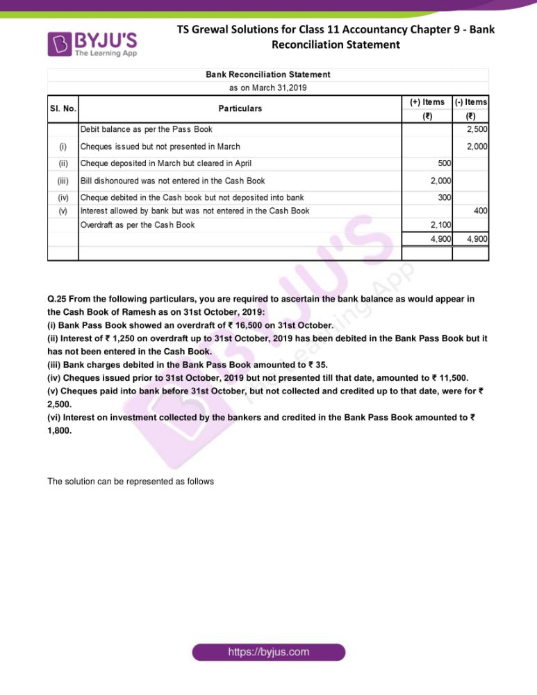 ts grewal solutions for class 11 accountancy chapter 9 bank 24