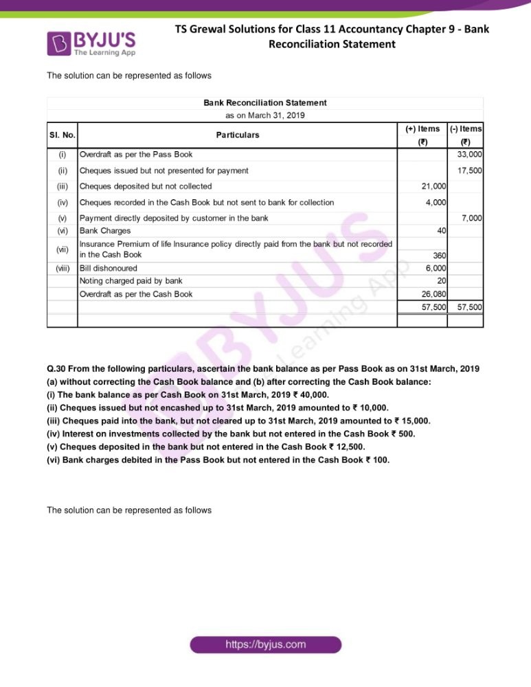 ts grewal solutions for class 11 accountancy chapter 9 bank 29