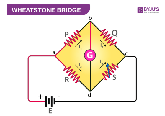 Wheatstone's Bridge