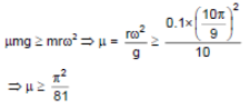 HC Verma Solutions Class 11 Ch 7 Solution 12