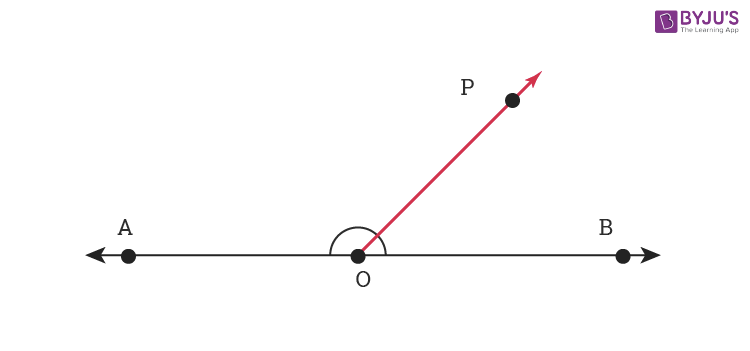 Adjacent angles - Linear Pair