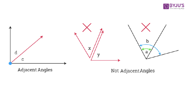 Adjacent and Non-adjacent angles