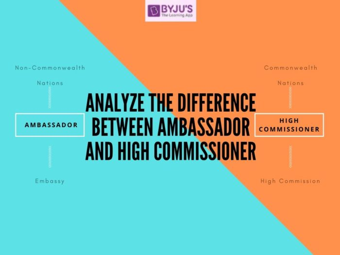 Differnce Between Ambassador and High Commissioner