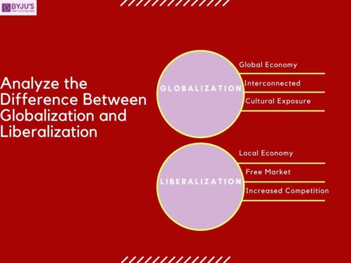 Difference between Globalization and Liberalization - UPSC Economics 2020