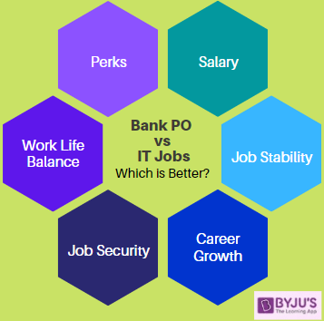 Bank PO vs IT Jobs - Difference Between Bank PO & IT Industry