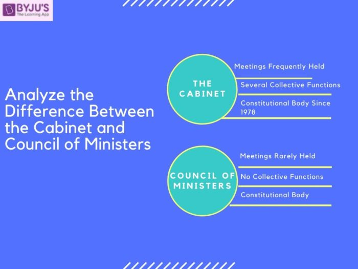 Difference Between Cabinet and Council of Ministers - UPSC 2020 Polity