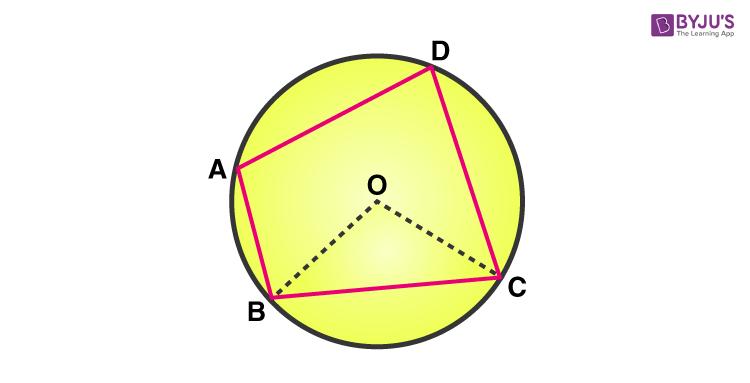 Cyclic Quadrilateral 1