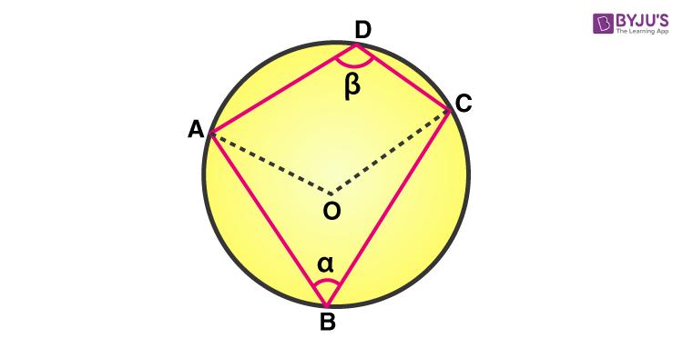 Cyclic Quadrilateral 2