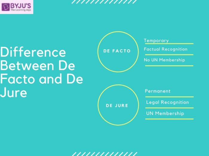 Difference between De Facto and De Jure