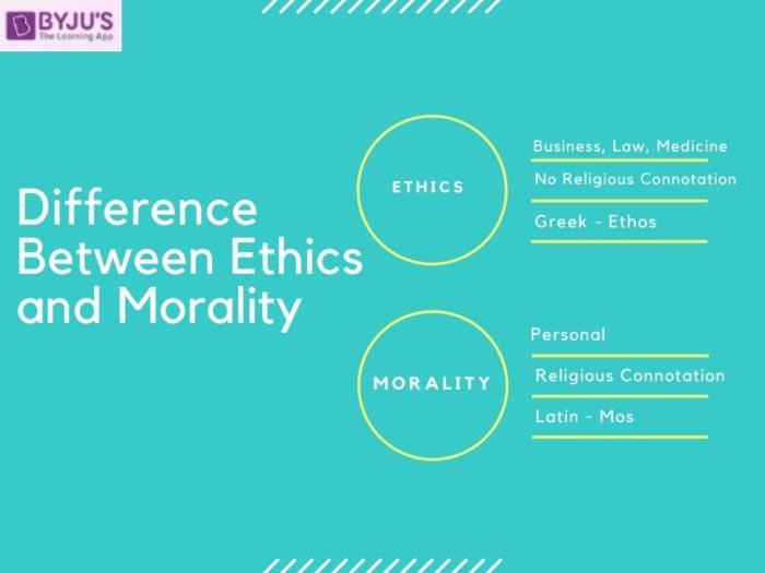 Difference between Ethics and Morality