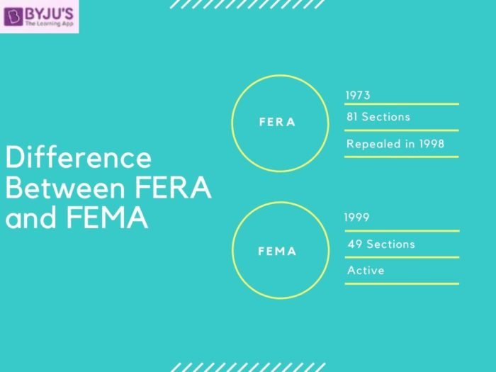 Difference between FERA and FEMA
