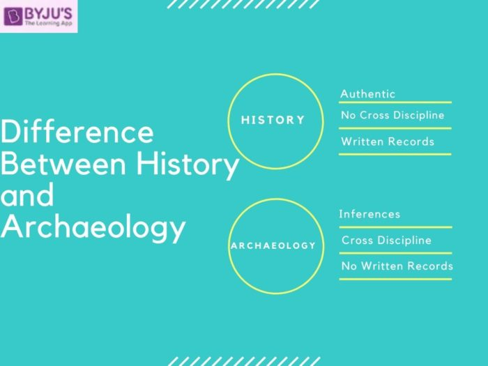 Difference between History and Archaeology