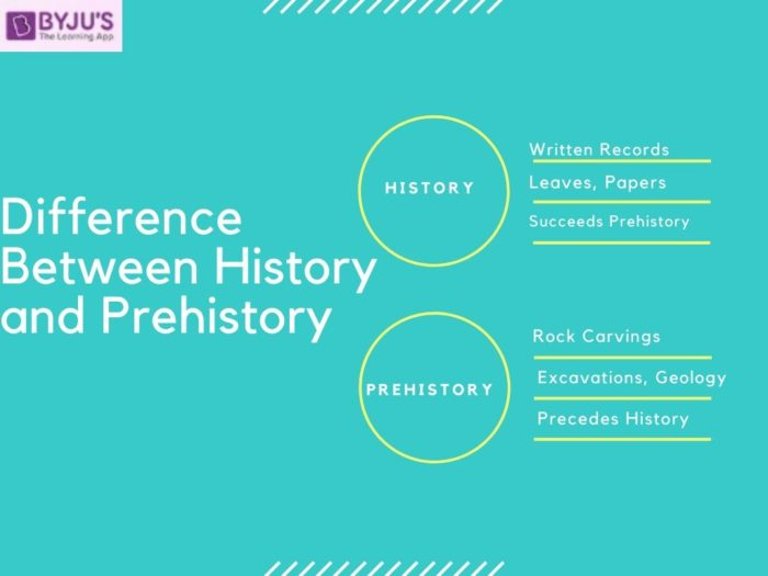 Difference between History and Prehistory