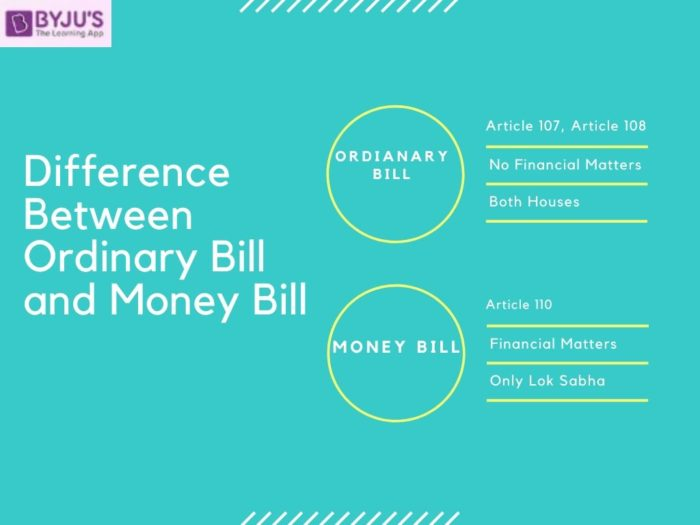 Difference between Ordinary Bill and Money Bill - Indian Polity