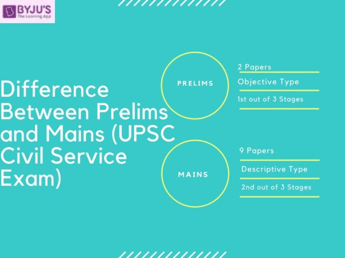 Difference between Prelims and Mains (UPSC Civil Service Exam)