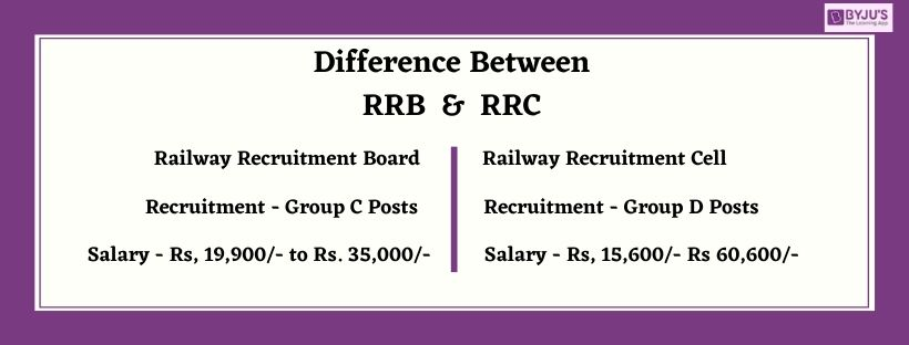 Difference Between RRB and RRC